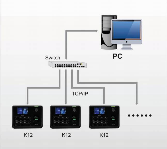 multiple attendance machines connection k12
